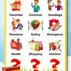 Learn Spanish Free Categories iPhone Screen
