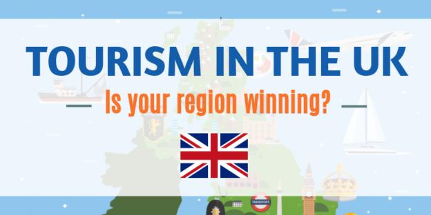 tourist statistics uk
