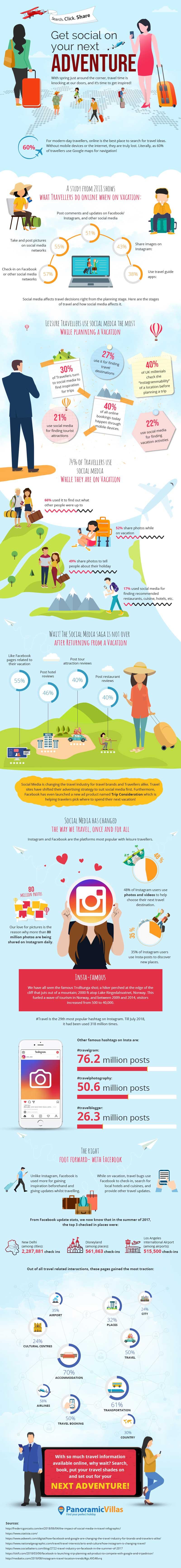 social media travel infographic